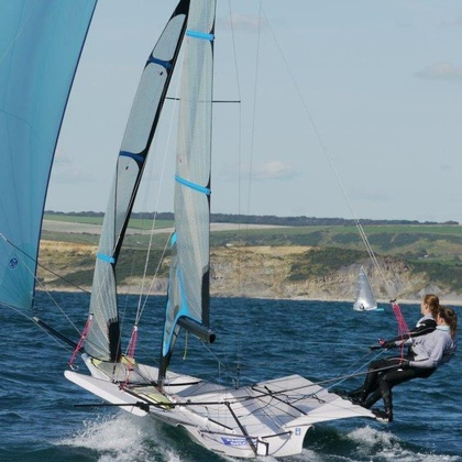 FX Rig Package- Mast & Sails.        Special price when bought with Complete Boat: click to enlarge